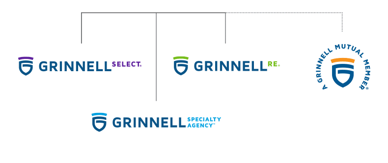 Grinnell Mutual Brand Architecture Tree